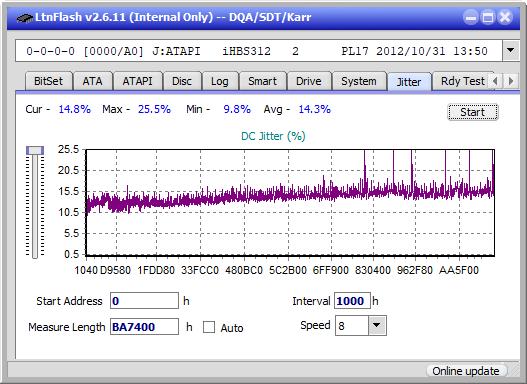 Nazwa:  Jitter_2x_OPCon_iHBS312.png,  obejrzany:  20 razy,  rozmiar:  22.8 KB.