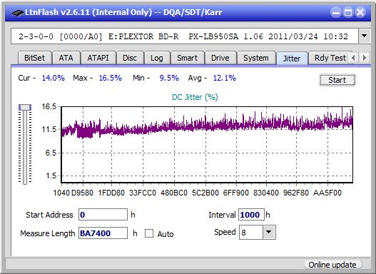 Nazwa:  Jitter_2x_OPCon_PX-LB950SA.png,  obejrzany:  20 razy,  rozmiar:  22.9 KB.