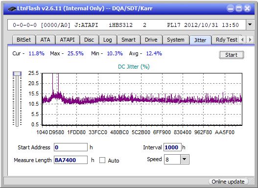 Nazwa:  Jitter_4x_OPCon_iHBS312.png,  obejrzany:  20 razy,  rozmiar:  22.6 KB.