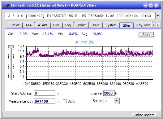 Nazwa:  Jitter_4x_OPCon_PX-LB950SA.png,  obejrzany:  20 razy,  rozmiar:  22.6 KB.