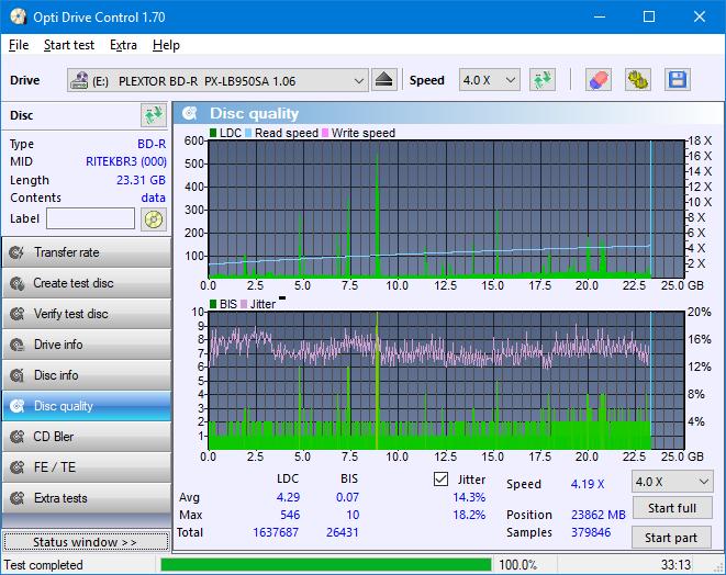 Nazwa:  DQ_ODC170_6x_OPCon_PX-LB950SA.png,  obejrzany:  20 razy,  rozmiar:  50.3 KB.