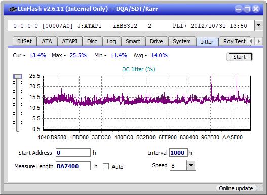 Nazwa:  Jitter_6x_OPCon_iHBS312.png,  obejrzany:  20 razy,  rozmiar:  22.8 KB.