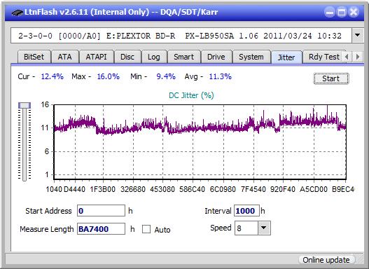 Nazwa:  Jitter_6x_OPCon_PX-LB950SA.png,  obejrzany:  20 razy,  rozmiar:  22.9 KB.