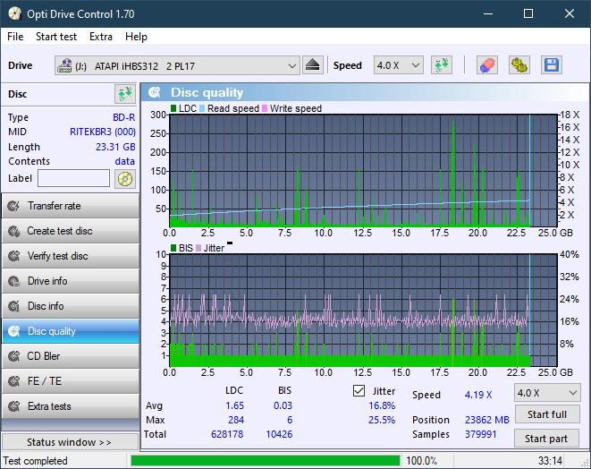 Nazwa:  DQ_ODC170_2x_OPCoff_iHBS312.png,  obejrzany:  20 razy,  rozmiar:  49.8 KB.