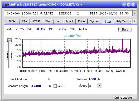 Nazwa:  Jitter_2x_OPCoff_iHBS312.png,  obejrzany:  20 razy,  rozmiar:  22.8 KB.