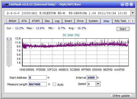 Nazwa:  Jitter_2x_OPCoff_PX-LB950SA.png,  obejrzany:  20 razy,  rozmiar:  22.8 KB.