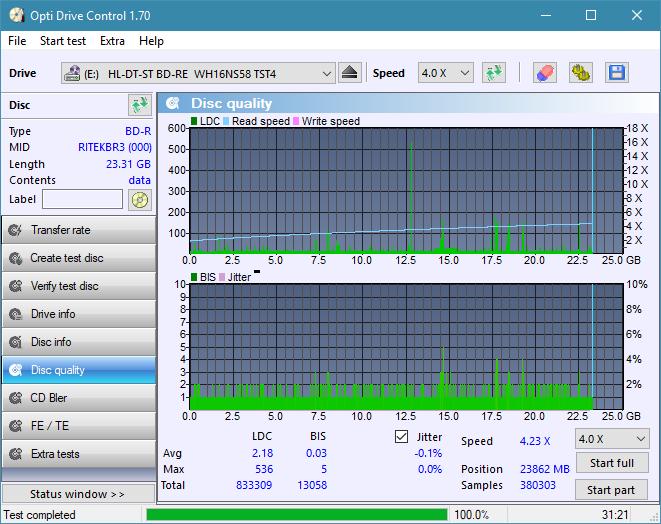 Nazwa:  DQ_ODC170_4x_OPCoff_WH16NS58DUP.png,  obejrzany:  20 razy,  rozmiar:  46.2 KB.