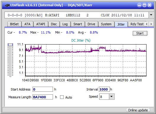 Nazwa:  Jitter_4x_OPCoff_iHBS112-Gen1.png,  obejrzany:  20 razy,  rozmiar:  21.6 KB.