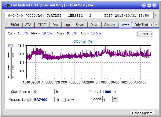 Nazwa:  Jitter_4x_OPCoff_iHBS312.png,  obejrzany:  20 razy,  rozmiar:  22.8 KB.