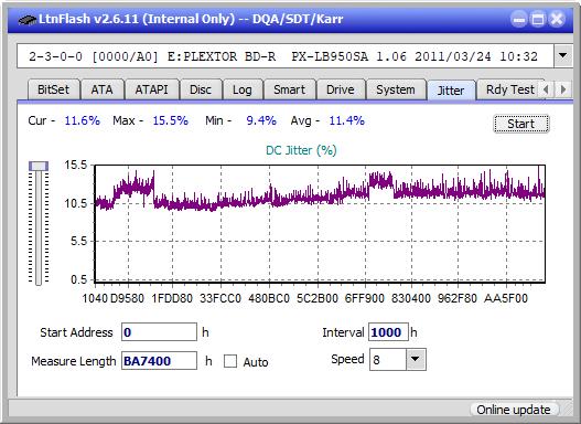 Nazwa:  Jitter_4x_OPCoff_PX-LB950SA.png,  obejrzany:  20 razy,  rozmiar:  22.9 KB.