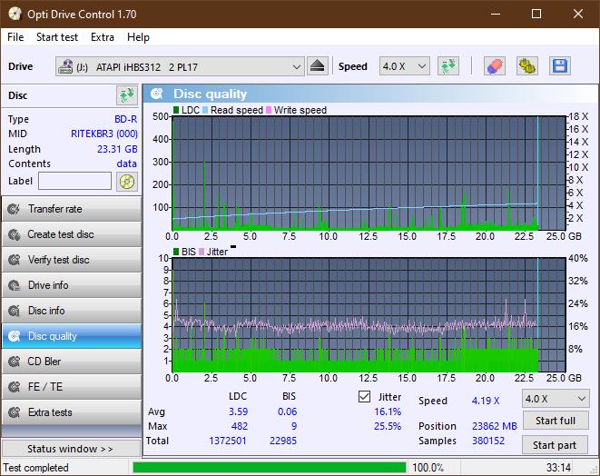 Nazwa:  DQ_ODC170_6x_OPCoff_iHBS312.png,  obejrzany:  21 razy,  rozmiar:  48.5 KB.