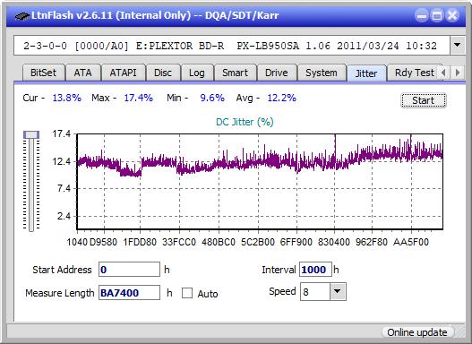 Nazwa:  Jitter_6x_OPCoff_PX-LB950SA.png,  obejrzany:  21 razy,  rozmiar:  23.0 KB.