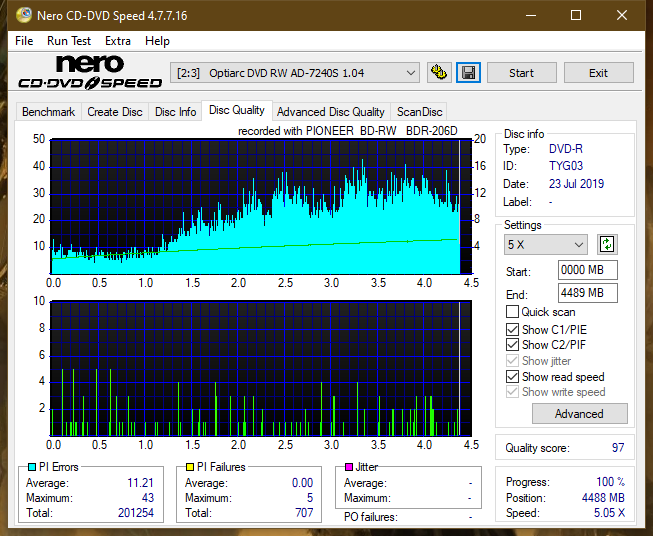 Pioneer BDR-206D/206M-dq_16x_ad-7240s.png