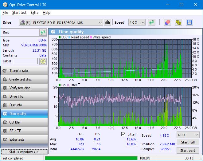 Nazwa:  DQ_ODC170_2x_OPCon_PX-LB950SA.png,  obejrzany:  17 razy,  rozmiar:  52.2 KB.