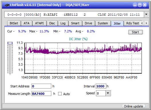 Nazwa:  Jitter_2x_OPCon_iHBS112-Gen1.png,  obejrzany:  17 razy,  rozmiar:  22.2 KB.
