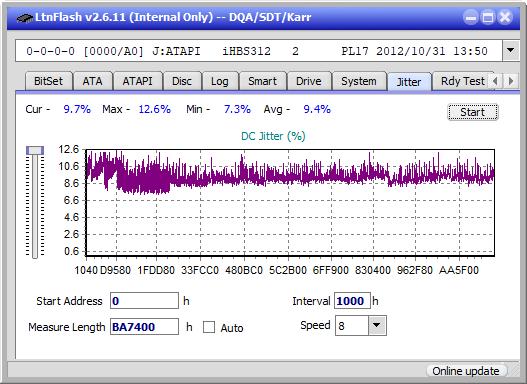 Nazwa:  Jitter_2x_OPCon_iHBS312.png,  obejrzany:  17 razy,  rozmiar:  22.9 KB.