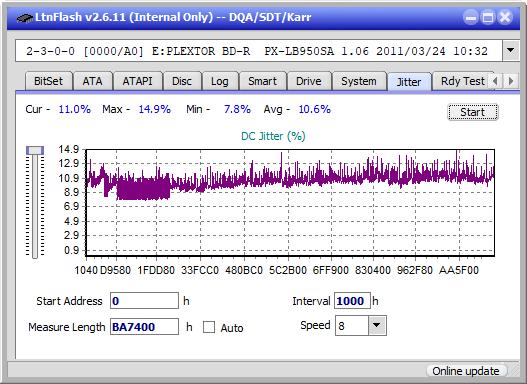 Nazwa:  Jitter_2x_OPCon_PX-LB950SA.png,  obejrzany:  17 razy,  rozmiar:  23.3 KB.