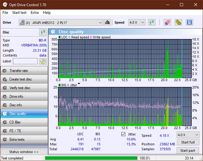 Nazwa:  DQ_ODC170_4x_OPCon_iHBS312.png,  obejrzany:  17 razy,  rozmiar:  50.8 KB.