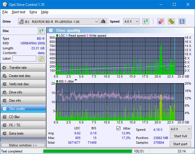 Nazwa:  DQ_ODC170_4x_OPCon_PX-LB950SA.png,  obejrzany:  17 razy,  rozmiar:  51.7 KB.