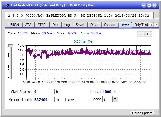 Nazwa:  Jitter_4x_OPCon_PX-LB950SA.png,  obejrzany:  17 razy,  rozmiar:  23.0 KB.