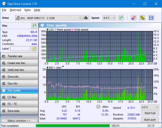 Nazwa:  DQ_ODC170_2x_OPCoff_iHBS112-Gen1.png,  obejrzany:  17 razy,  rozmiar:  50.5 KB.