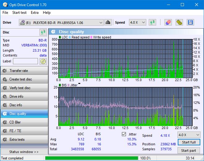 Nazwa:  DQ_ODC170_2x_OPCoff_PX-LB950SA.png,  obejrzany:  17 razy,  rozmiar:  51.3 KB.