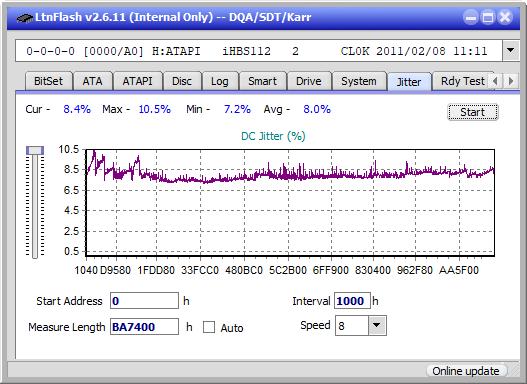 Nazwa:  Jitter_2x_OPCoff_iHBS112-Gen1.png,  obejrzany:  17 razy,  rozmiar:  22.2 KB.