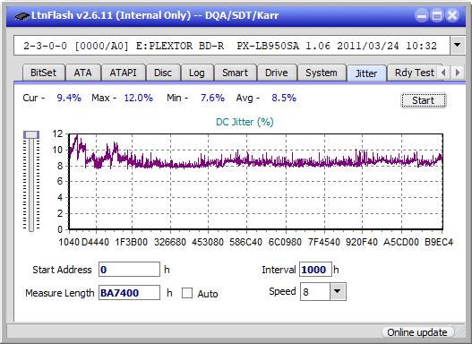 Nazwa:  Jitter_2x_OPCoff_PX-LB950SA.png,  obejrzany:  17 razy,  rozmiar:  22.9 KB.