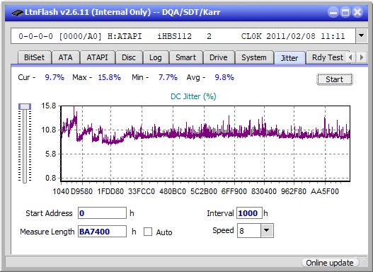 Nazwa:  Jitter_4x_OPCoff_iHBS112-Gen1.png,  obejrzany:  17 razy,  rozmiar:  22.6 KB.