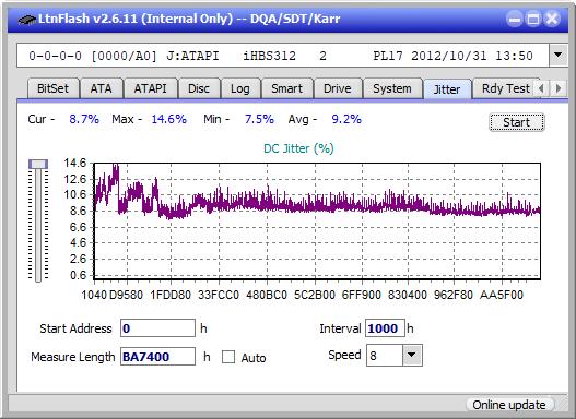 Nazwa:  Jitter_4x_OPCoff_iHBS312.png,  obejrzany:  17 razy,  rozmiar:  22.7 KB.