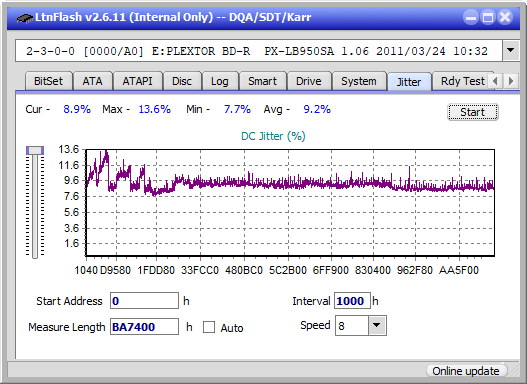Nazwa:  Jitter_4x_OPCoff_PX-LB950SA.png,  obejrzany:  17 razy,  rozmiar:  22.8 KB.