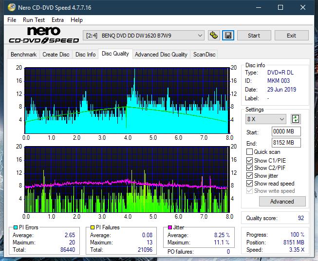 Nazwa:  DQ_2.4x_DW1620.png,  obejrzany:  11 razy,  rozmiar:  78.7 KB.