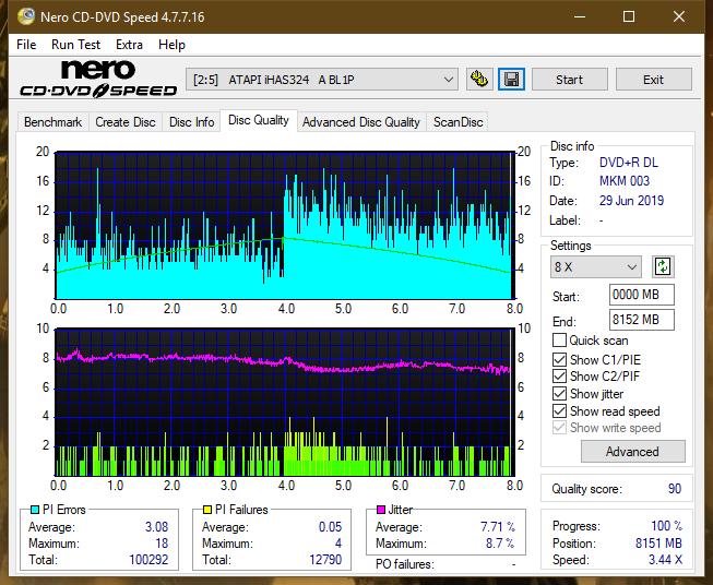 Nazwa:  DQ_2.4x_iHAS324-A.png,  obejrzany:  11 razy,  rozmiar:  69.5 KB.