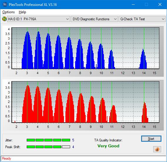Nazwa:  TA Test (Outer Zone Layer 0)_2.4x_PX-716A.png,  obejrzany:  11 razy,  rozmiar:  40.9 KB.