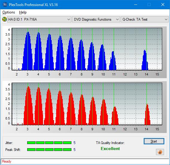 Nazwa:  TA Test (Outer Zone Layer 1)_2.4x_PX-716A.png,  obejrzany:  11 razy,  rozmiar:  40.7 KB.
