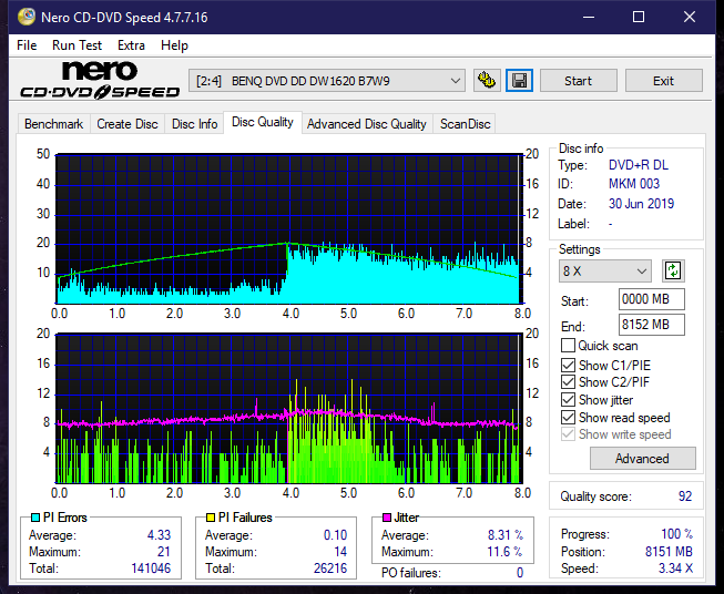 Nazwa:  DQ_4x_DW1620.png,  obejrzany:  11 razy,  rozmiar:  57.0 KB.