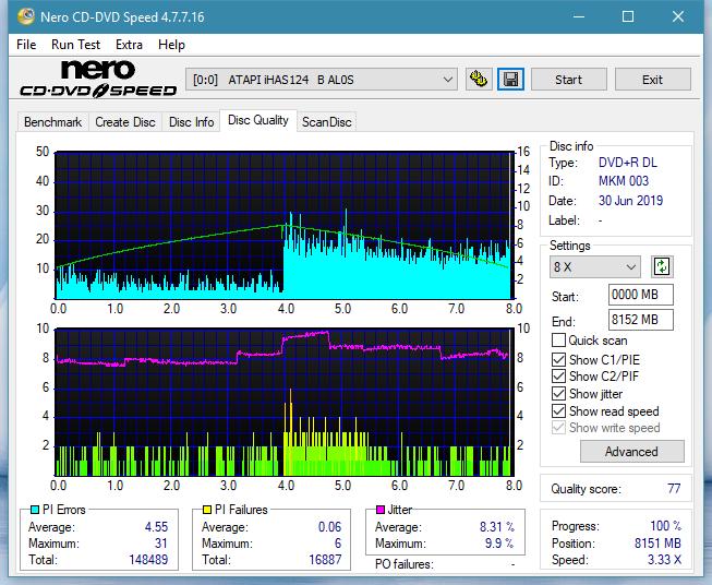 Nazwa:  DQ_4x_iHAS124-B.png,  obejrzany:  11 razy,  rozmiar:  61.9 KB.