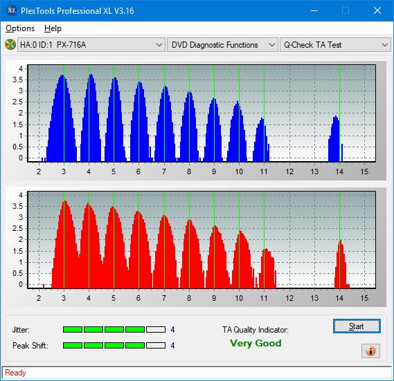 Nazwa:  TA Test (Inner Zone Layer 0)_4x_PX-716A.png,  obejrzany:  12 razy,  rozmiar:  41.2 KB.