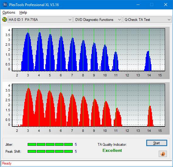 Nazwa:  TA Test (Middle Zone Layer 0)_4x_PX-716A.png,  obejrzany:  12 razy,  rozmiar:  40.6 KB.