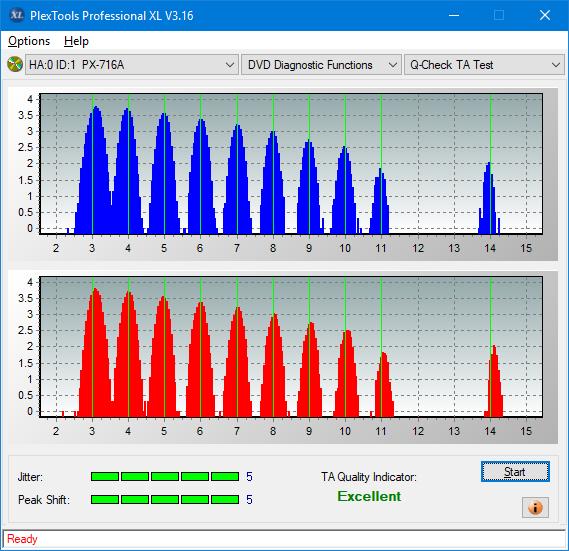 Nazwa:  TA Test (Outer Zone Layer 1)_4x_PX-716A.png,  obejrzany:  11 razy,  rozmiar:  41.0 KB.
