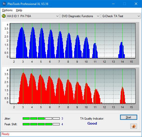 Nazwa:  TA Test (Inner Zone Layer 0)_6x_PX-716A.png,  obejrzany:  12 razy,  rozmiar:  40.0 KB.