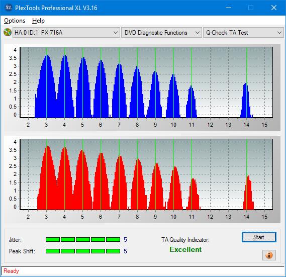 Nazwa:  TA Test (Middle Zone Layer 1)_6x_PX-716A.png,  obejrzany:  12 razy,  rozmiar:  41.0 KB.