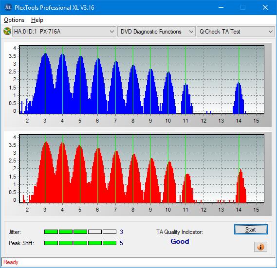 Nazwa:  TA Test (Outer Zone Layer 1)_6x_PX-716A.png,  obejrzany:  12 razy,  rozmiar:  40.5 KB.
