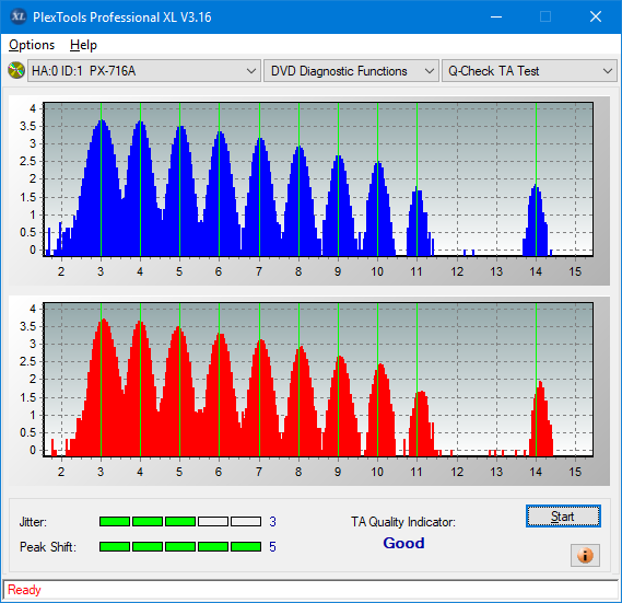 Pioneer BDR-XS06 / XS06T / XS06JL-ta-test-outer-zone-layer-1-_6x_px-716a.png