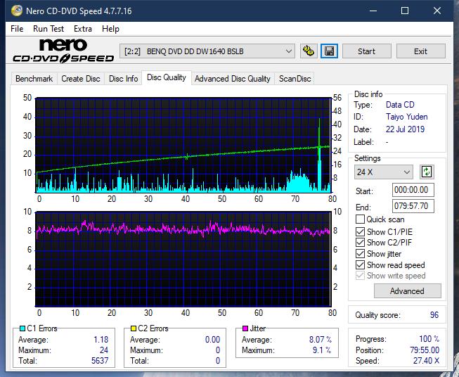 Nazwa:  DQ_10x_DW1640.png,  obejrzany:  5 razy,  rozmiar:  62.0 KB.