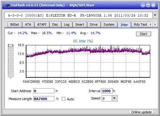 LG  BU40N \ BU50N Ultra HD Blu-ray-jitter_4x_opcon_px-lb950sa.png