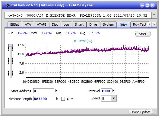 LG  BU40N \ BU50N Ultra HD Blu-ray-jitter_6x_opcon_px-lb950sa.png