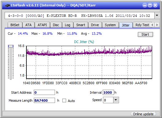 LG WH16NS60\LG BH16NS60 Ultra HD Blu-ray-jitter_8x_opcon_px-lb950sa.png