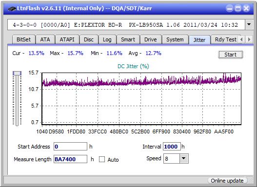 LG WH16NS60\LG BH16NS60 Ultra HD Blu-ray-jitter_8x_opcoff_px-lb950sa.png
