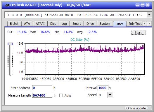 LG WH16NS60\LG BH16NS60 Ultra HD Blu-ray-jitter_10x_opcoff_px-lb950sa.png
